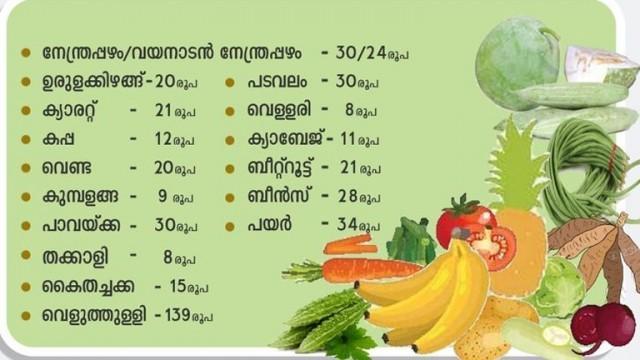 pachakkari-sNHfrUeHuR.jpg